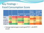 key findings food consumption score
