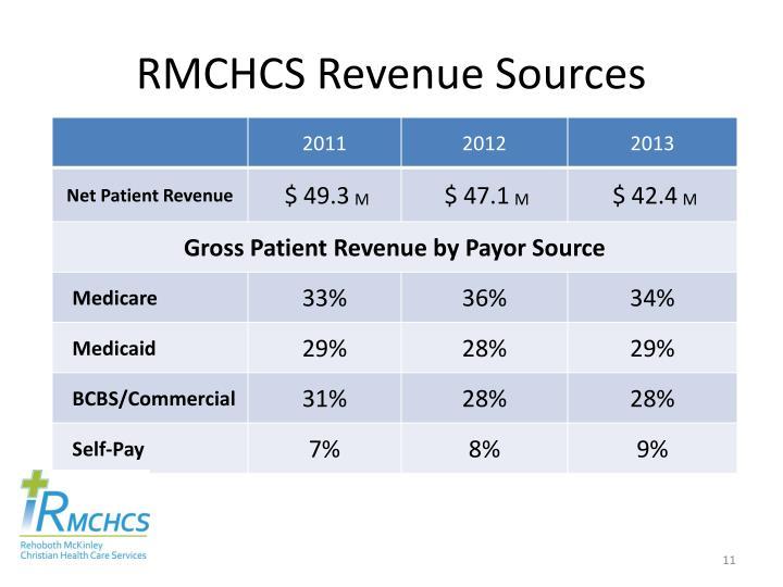 RMCHCS Revenue Sources