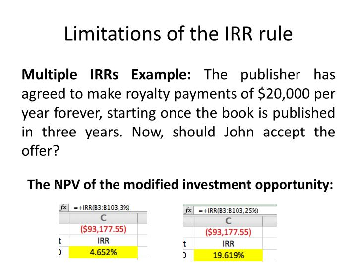 Limitations of the IRR rule
