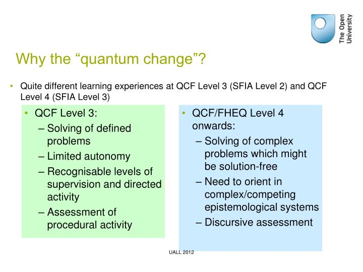 "Why the ""quantum change""?"