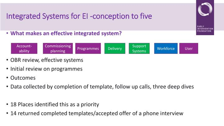 Integrated Systems for EI -conception to five