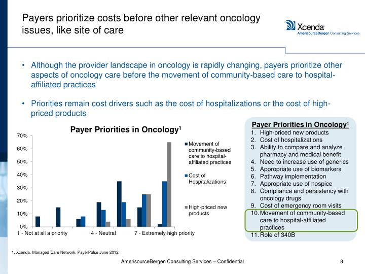 Payers prioritize costs before other relevant oncology issues, like site of care