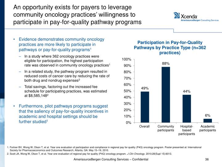 An opportunity exists for payers to leverage