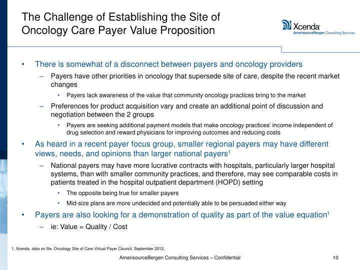 The Challenge of Establishing the Site of