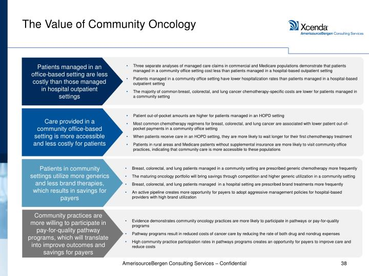The Value of Community Oncology