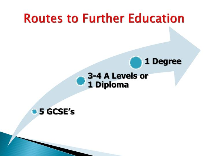 Routes to Further Education