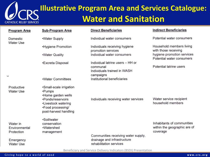 Illustrative Program Area and Services Catalogue: