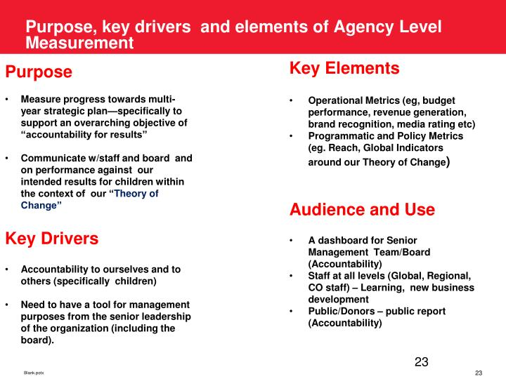 Purpose, key drivers  and elements of Agency Level Measurement