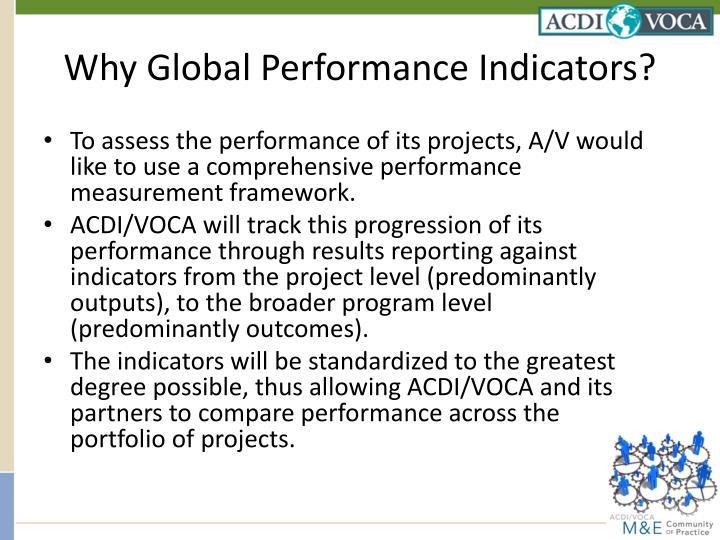 Why Global Performance Indicators?
