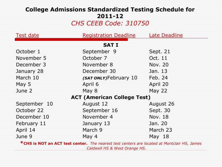 College Admissions Standardized Testing Schedule for