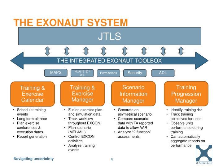 The Exonaut system