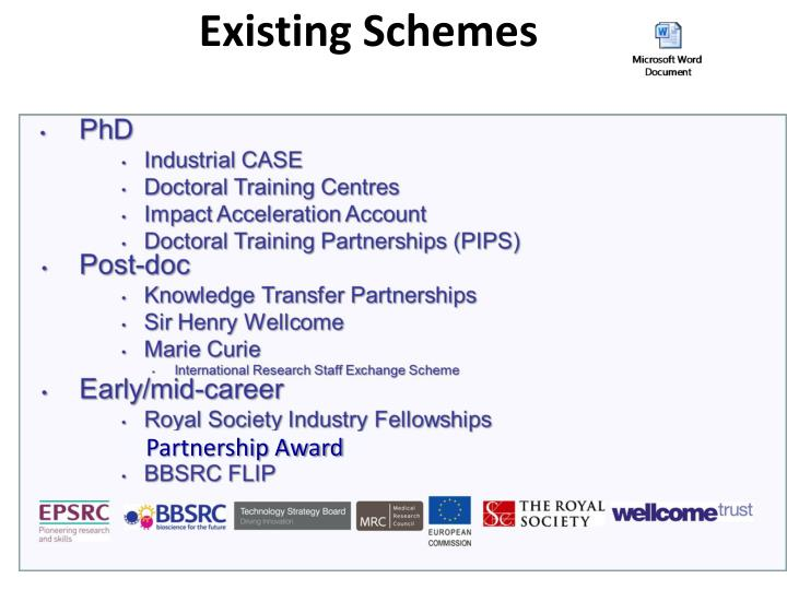Existing Schemes