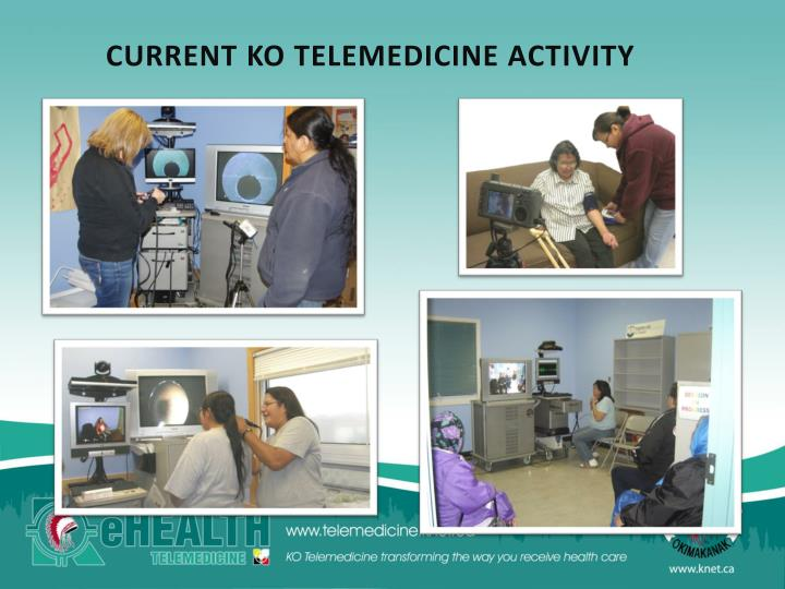 CURRENT KO TELEMEDICINE ACTIVITY