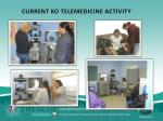 current ko telemedicine activity