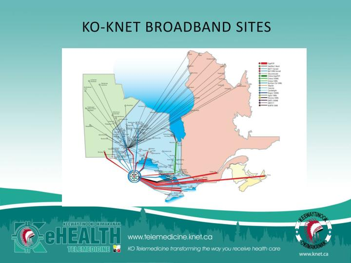 KO-KNET BROADBAND SITES