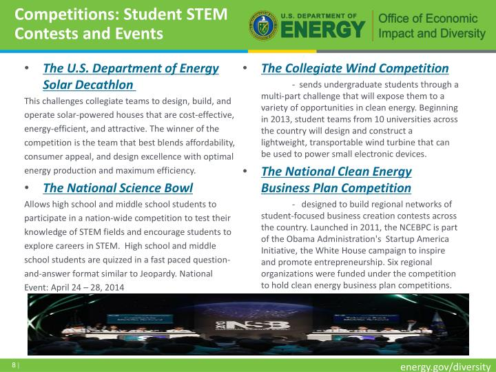Competitions: Student STEM Contests and Events