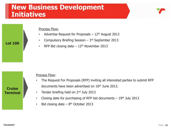 New Business Development