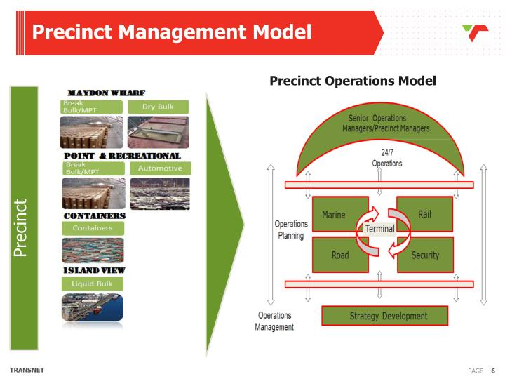 Precinct Management Model