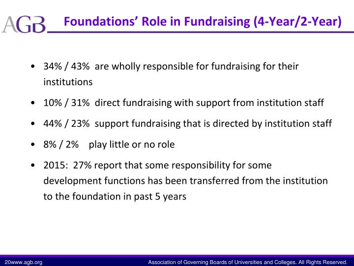 Foundations'