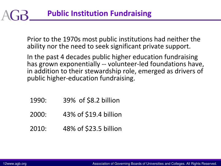 Public Institution Fundraising