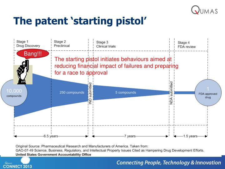 The patent 'starting pistol'