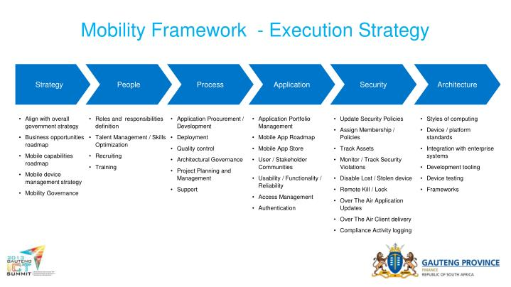 Mobility Framework  - Execution Strategy