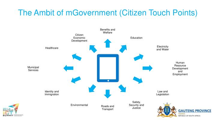 The Ambit of mGovernment (Citizen Touch Points)