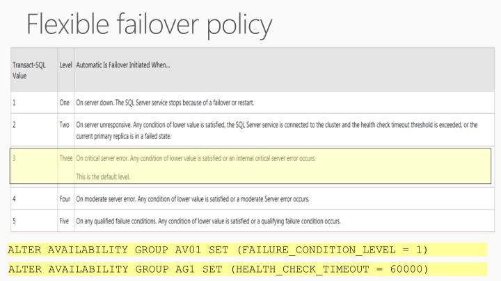 Flexible failover policy