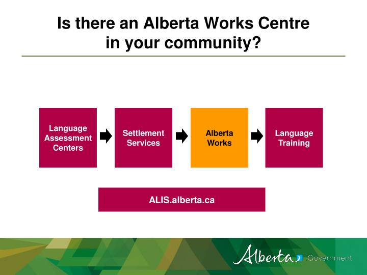 Is there an Alberta Works Centre