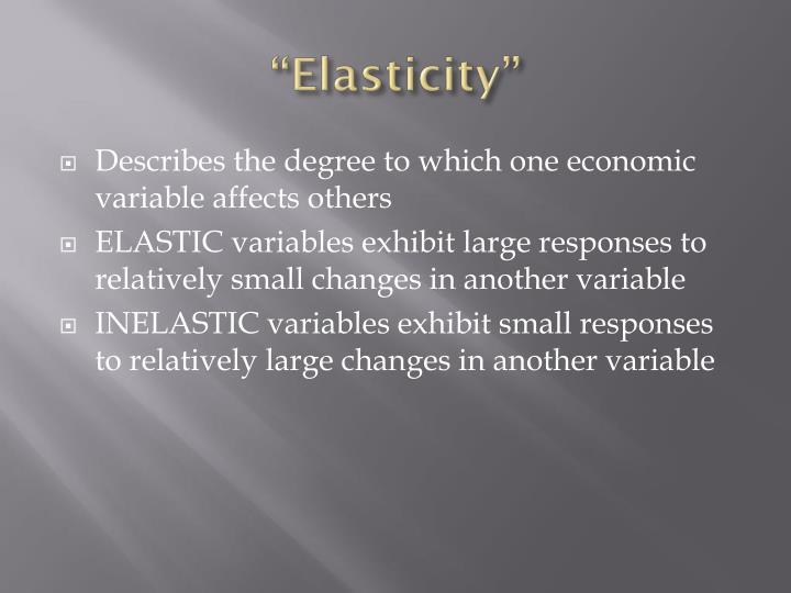 """""""Elasticity"""""""