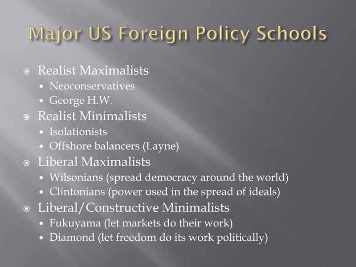 Major US Foreign Policy Schools