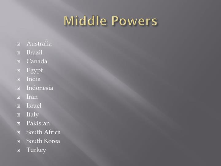 Middle Powers