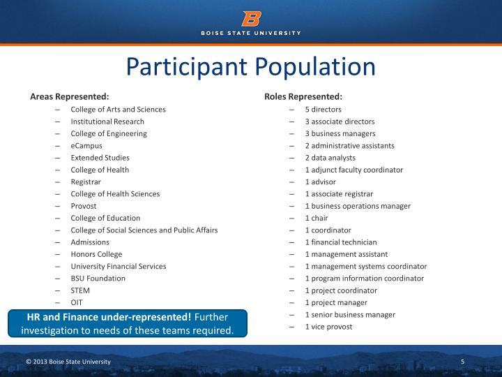 Participant Population