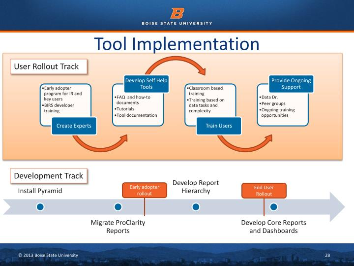 Tool Implementation