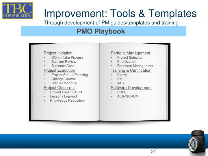 Improvement: Tools & Templates