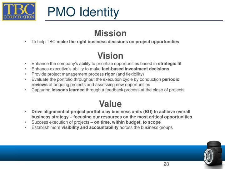PMO Identity