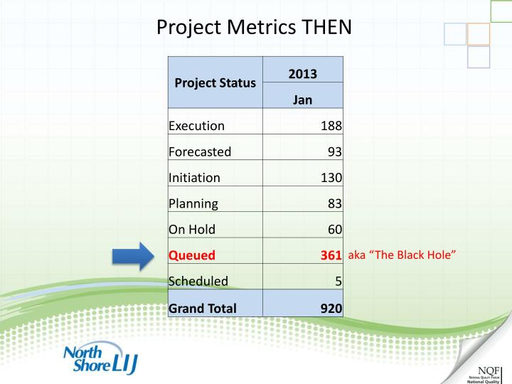 Project Metrics THEN
