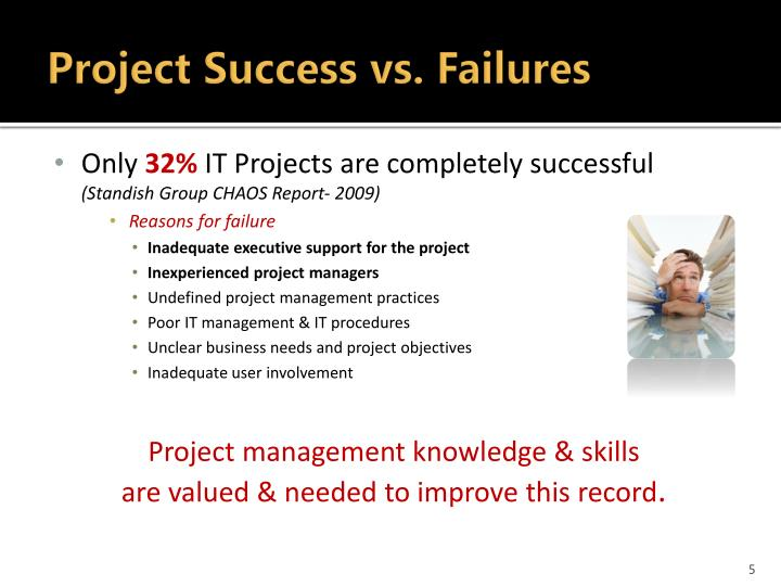 Project Success vs. Failures