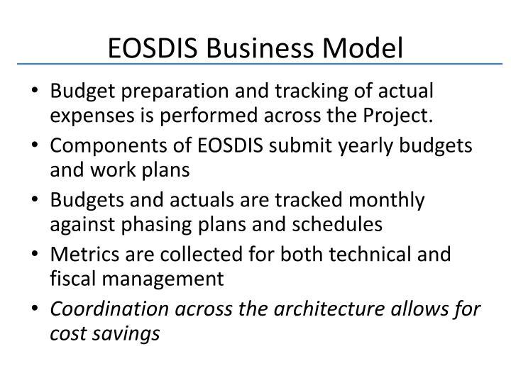 EOSDIS Business Model