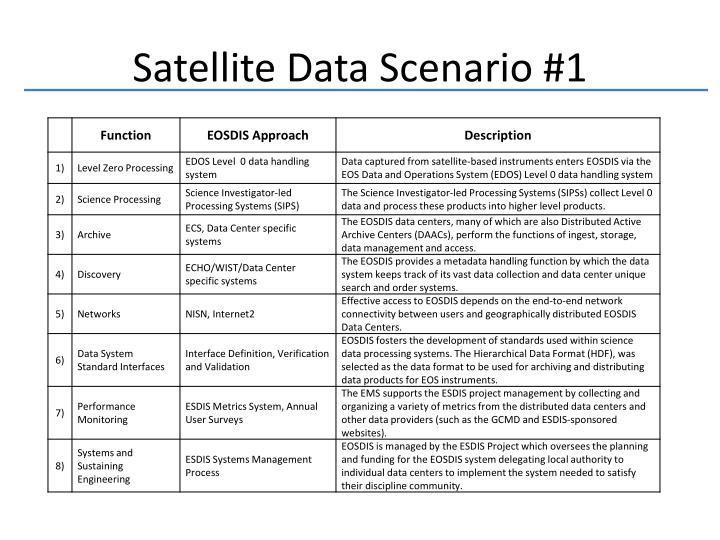 Satellite Data Scenario #1