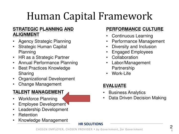 Ppt workforce planning powerpoint presentation id 1663994 for Human capital strategic plan template