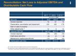 reconciliation net loss to adjusted ebitda and distributable cash flow