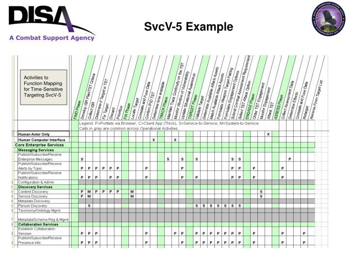 SvcV-5 Example