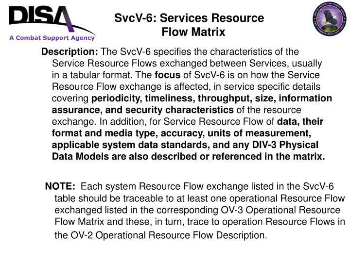 SvcV-6: Services Resource