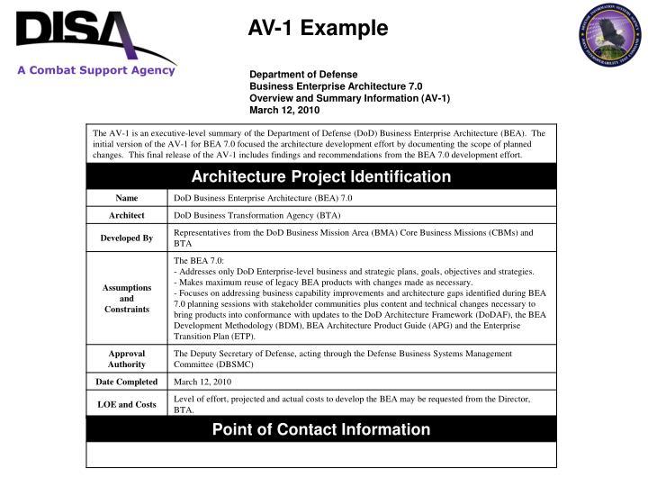 AV-1 Example