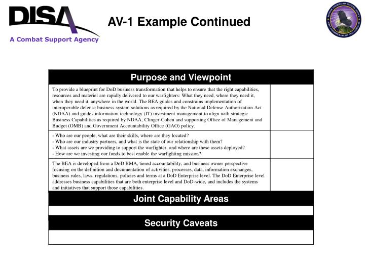 AV-1 Example Continued