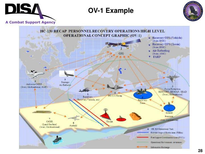 OV-1 Example