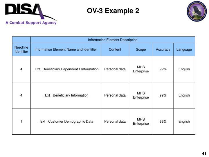 OV-3 Example 2