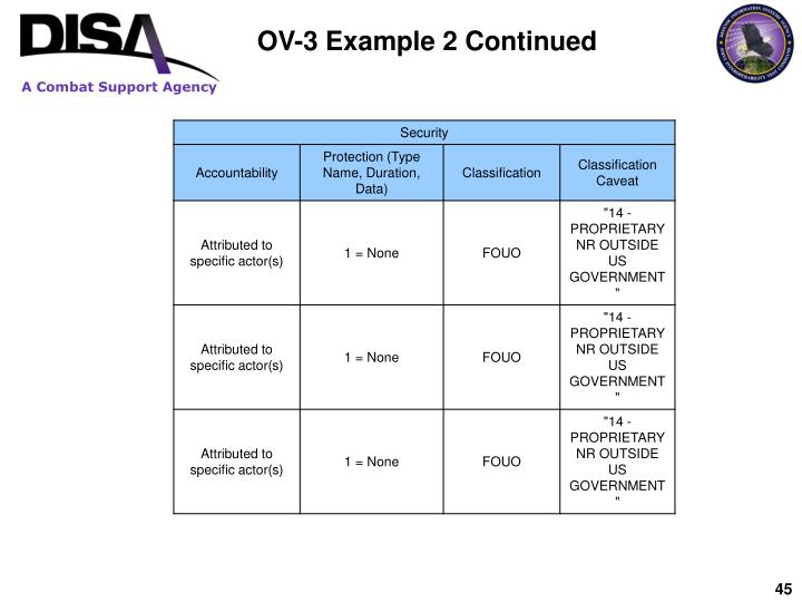 OV-3 Example 2 Continued