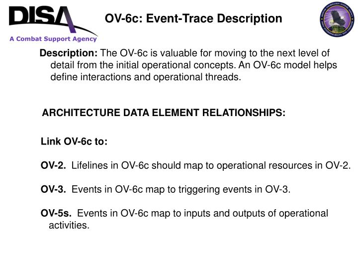 OV-6c: Event-Trace Description